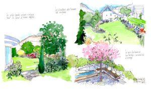 Jardin Centre Nalanda